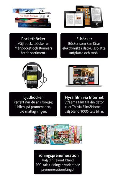 MediaCard produktkategorier