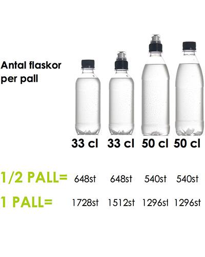 vatten antal per pall